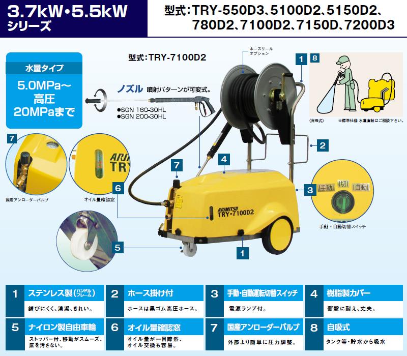 有光工業モーター高圧洗浄機TRY-7200D360Hz三相200Vジェットクリーナー