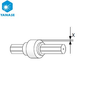 柳瀬(ヤナセ) ホイールドレッサー/円筒研削・プロファイル平面研削 30×20×80mm YSX-B1 『1個価格』