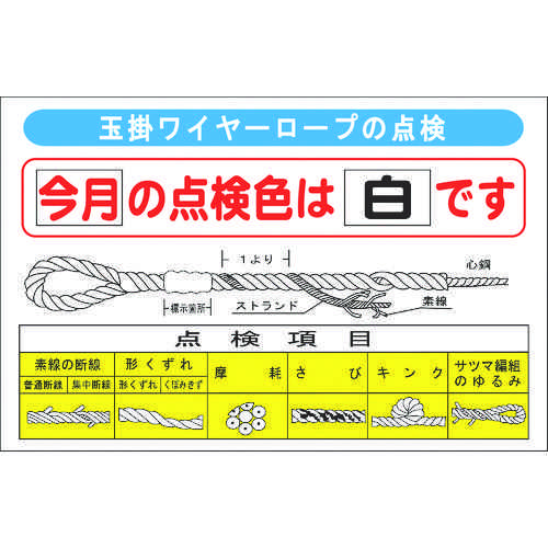 ■グリーンクロス 玉掛けワイヤーロープの点検  〔品番:1145330801〕[TR-1269200]