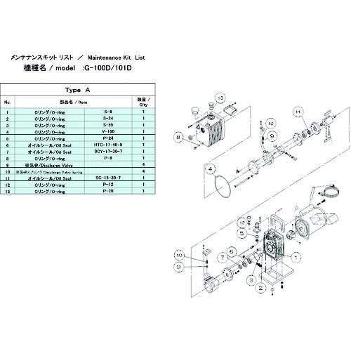■ULVAC G-100D/101D用メンテナンスキットA  〔品番:G-100D/101D〕[TR-1374170]