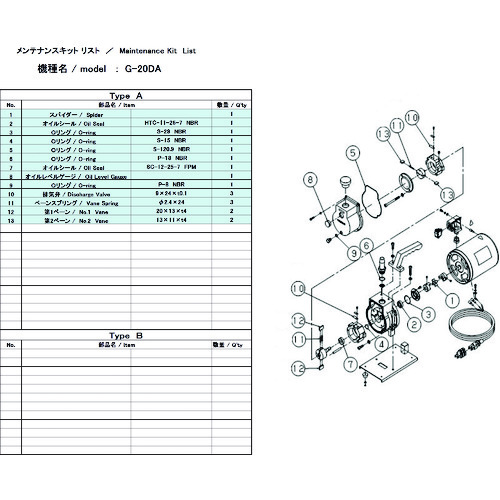 ■ULVAC G-20DA用メンテナンスキット  〔品番:G-20DA〕[TR-1374177]