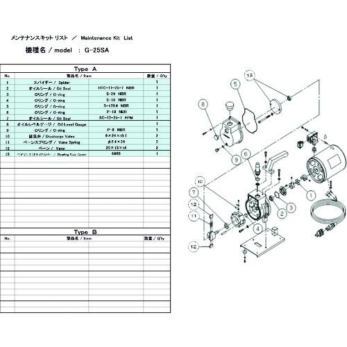■ULVAC G-25SA用メンテナンスキット  〔品番:G-25SA〕[TR-1374178]