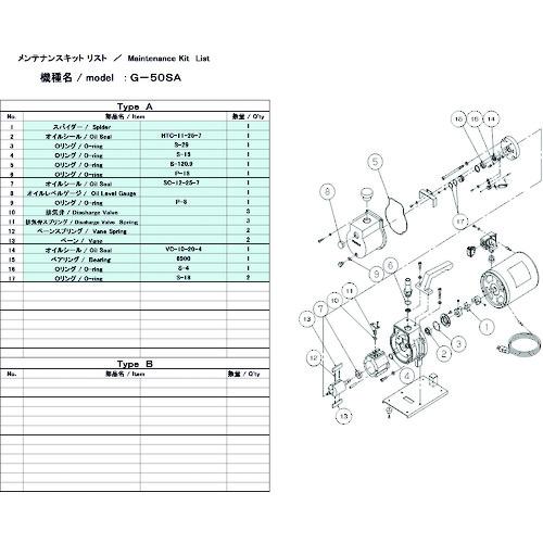 ■ULVAC G-50SA用メンテナンスキット  〔品番:G-50SA〕[TR-1374180]