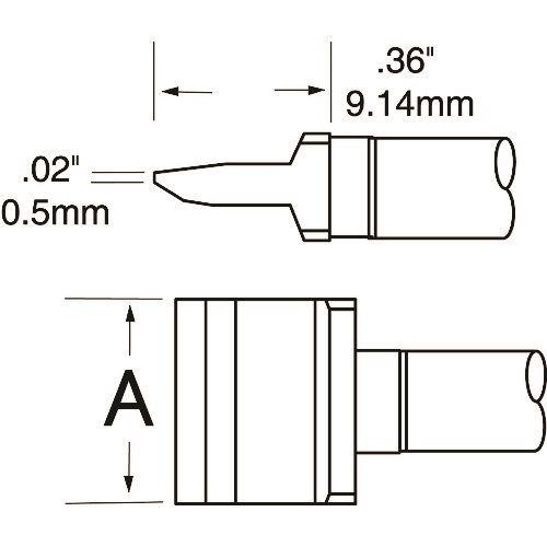 ■メトカル METCAL MFR-1110・2210シリーズ チップカートリッジ 〔品番:RFP-BL2〕[TR-1475470]【個人宅配送不可】