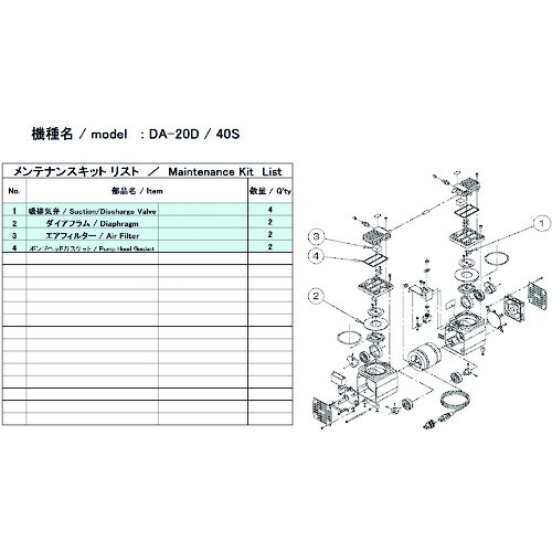 ■ULVAC DA-20D/40S用メンテナンスキット〔品番:DA-20D/40S〕[TR-1486862]
