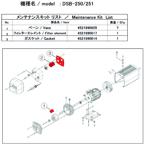 ■ULVAC DSB-251用メンテナンスキット  〔品番:DSB-251〕[TR-1487151]