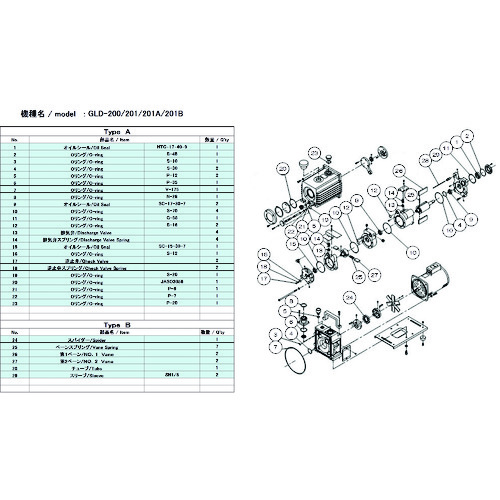 ■ULVAC GLD-200/201/201A/201B用メンテナンスキットA  〔品番:GLD-201A/201B〕[TR-1487167]