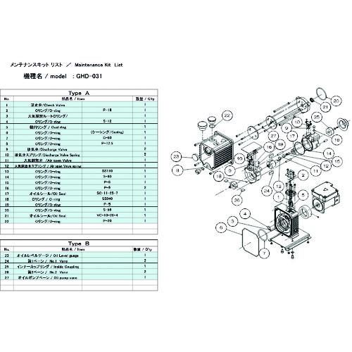 ■ULVAC GHD-031用メンテナンスキットA  〔品番:GHD-031〕[TR-1487173]