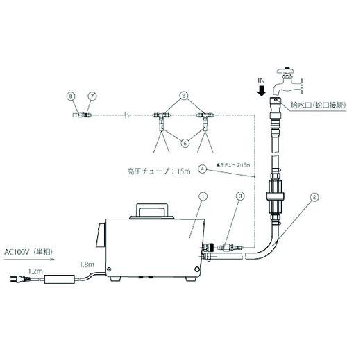 ■いけうち ミスト噴霧キット COOLKIT‐D (水道直結高圧ポンプタイプ)  〔品番:COOLKIT-D〕[TR-1998631]【送料別途お見積り】