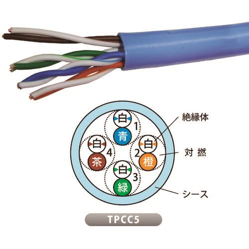 ■JAPPY Cat5e対応LANケーブル(300個入)  〔品番:TPCC505X4PSJB〕[TR-2150975]