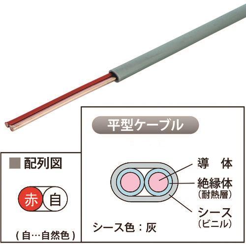 ■JAPPY 弱電回路用 耐熱電線            〔品番:HP12X2CJP〕[TR-2165129]