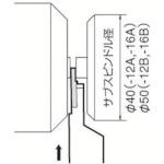 ■京セラ 突切り用ホルダ  〔品番:KTKFSR1212K-16B〕[TR-5501351]