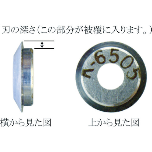 ■IDEAL リンガー 替刃 適合電線(MM):被覆厚0.33~〔品番:K-6500〕[TR-7598726]