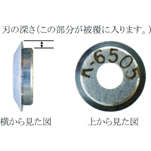 東京アイデアル(株) ワイヤストリッパー  ■IDEAL リンガー 替刃 適合電線(MM):被覆厚0.56~〔品番:K-6505〕[TR-7598777]