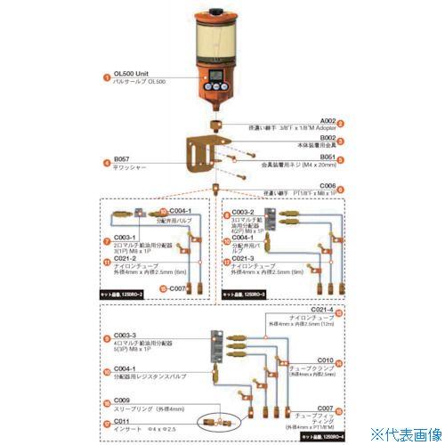 ■パルサールブ OL500オイル用 遠隔設置キット(4箇所)〔品番:1250RO-4〕[TR-7925042]