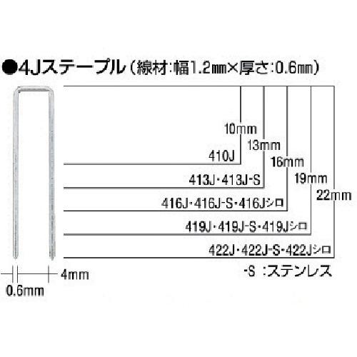 ■MAX ステンレスステープル(白) 肩幅4MM 長さ19MM 5000本入り 5箱入 〔品番:419J-S-WHITE〕[TR-8111007×5]
