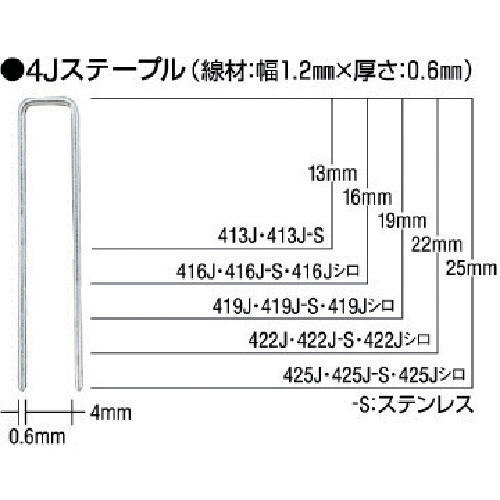 ベストセラー ■MAX ■MAX ステンレスステープル(白) 肩幅4mm 肩幅4mm 長さ25mm 長さ25mm 5000本入り《5箱入》〔品番:425J-S-WHITE〕[TR-8111010×5], THE MATERIAL WORLD:5e95e63f --- automaster72.ru