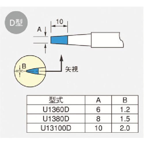 ■ユニコン 108XL用コテ先《5本入》〔品番:U1380D〕[TR-8497109]