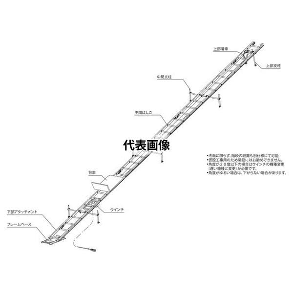 長谷川工業 折りたたみ式リアカー コンパック HC HC-1208N (30824)[送料別途お見積り]