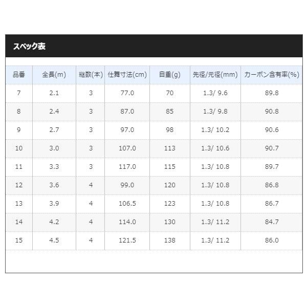 シマノ 特作 天道 13 (へら竿 のべ竿)