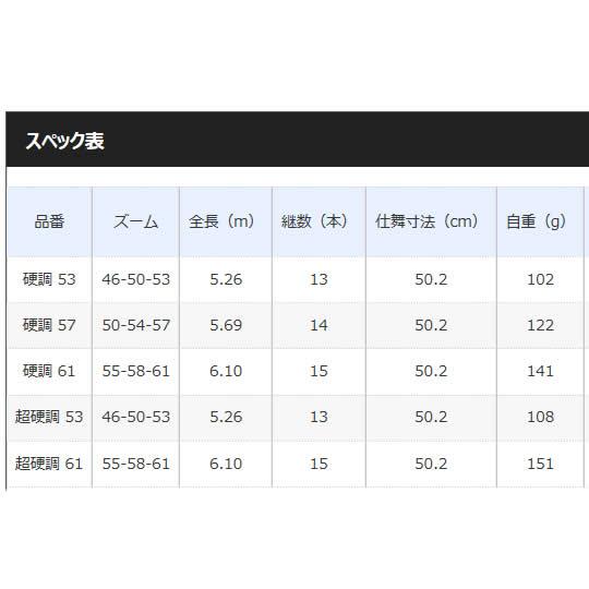 シマノ 渓峰尖 ZW 硬調 61 (渓流竿)