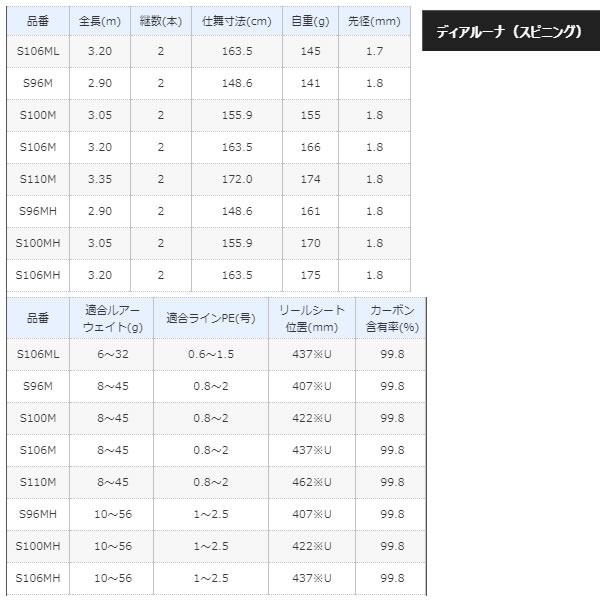 シマノ 18 ディアルーナ S96MH (シーバスロッド)(大型商品A)
