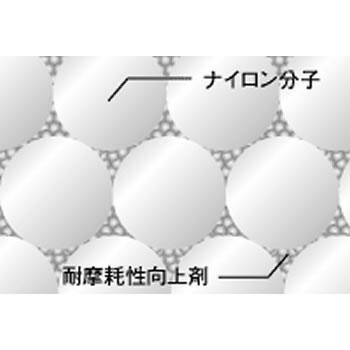 daiwaasutoron鲤鱼三倍伽马CGN 600m 4-6号