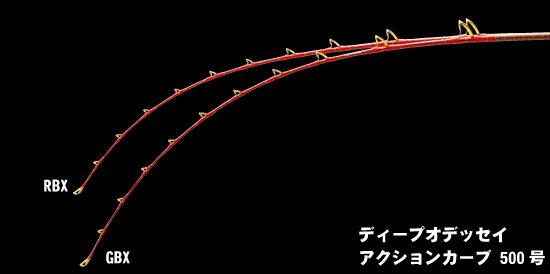 エイテック/アルファータックル(MPGデイープオデセィ)RBX【メーカー希望小売家格の30%OFF】