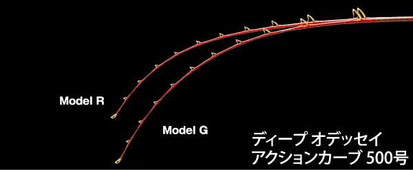 エイテック/アルファータックル(MPGデイープオデセィ)モデルR【メーカー希望小売価格の30%OFF】