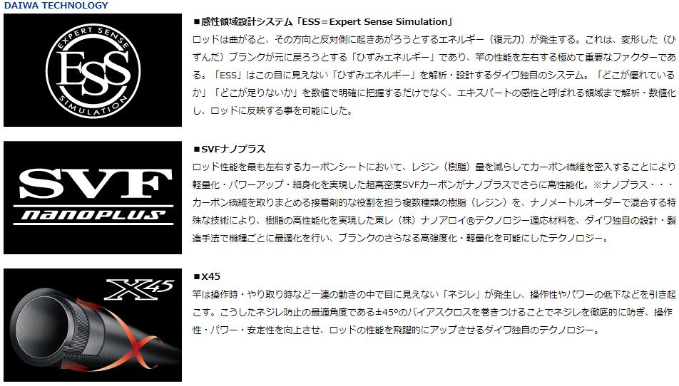 【エントリーでP10倍確定!25日0時~】ダイワ(Daiwa) トーナメント ISO 遠投 3号-53