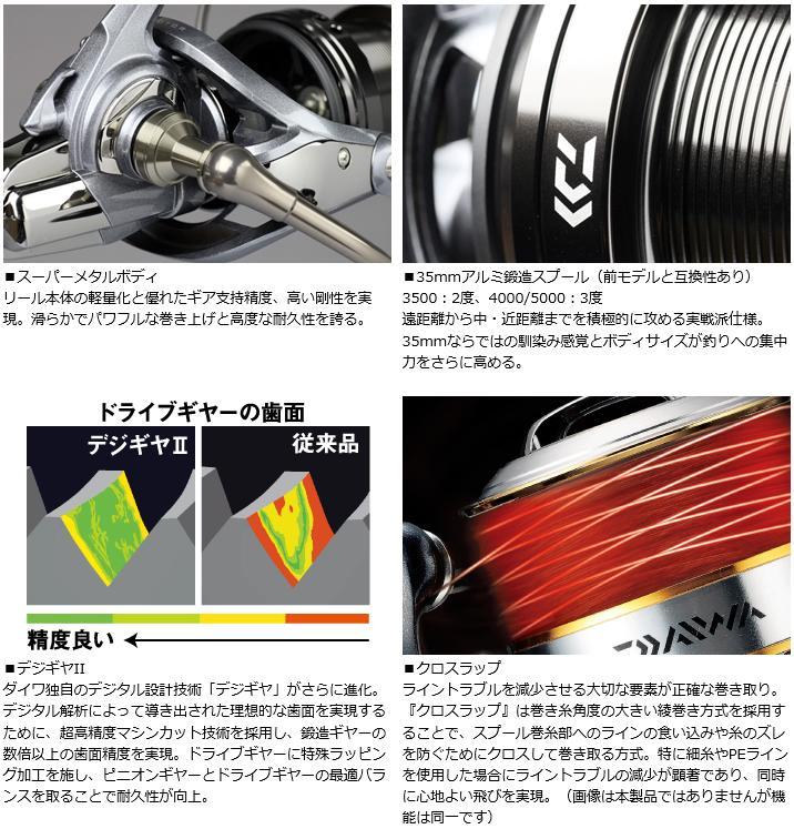 大和(Daiwa)  15.功率冲浪QD 5000QD
