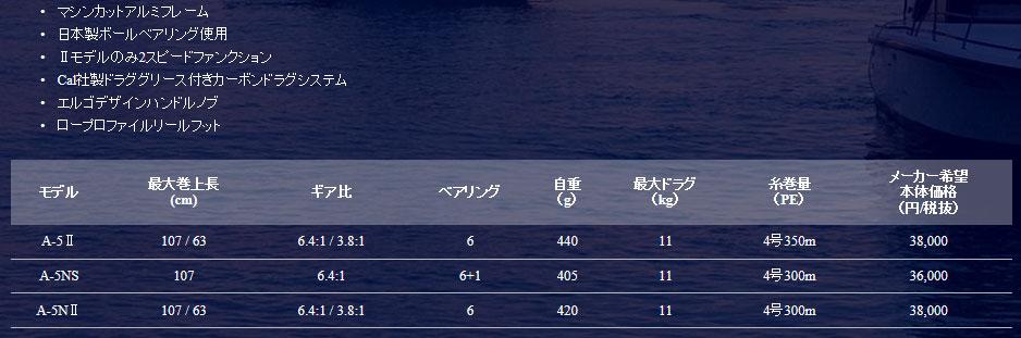 Okuma Andros 5 NII