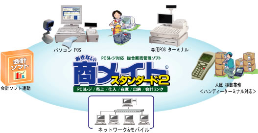 POSソフトウェア 商メイトスタンダード2 【smtb-TK】