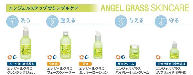 ANGELGLASS ANGELICA GLOWING SHIELD SP angel glass UV フリュイド SPF40 30 ml