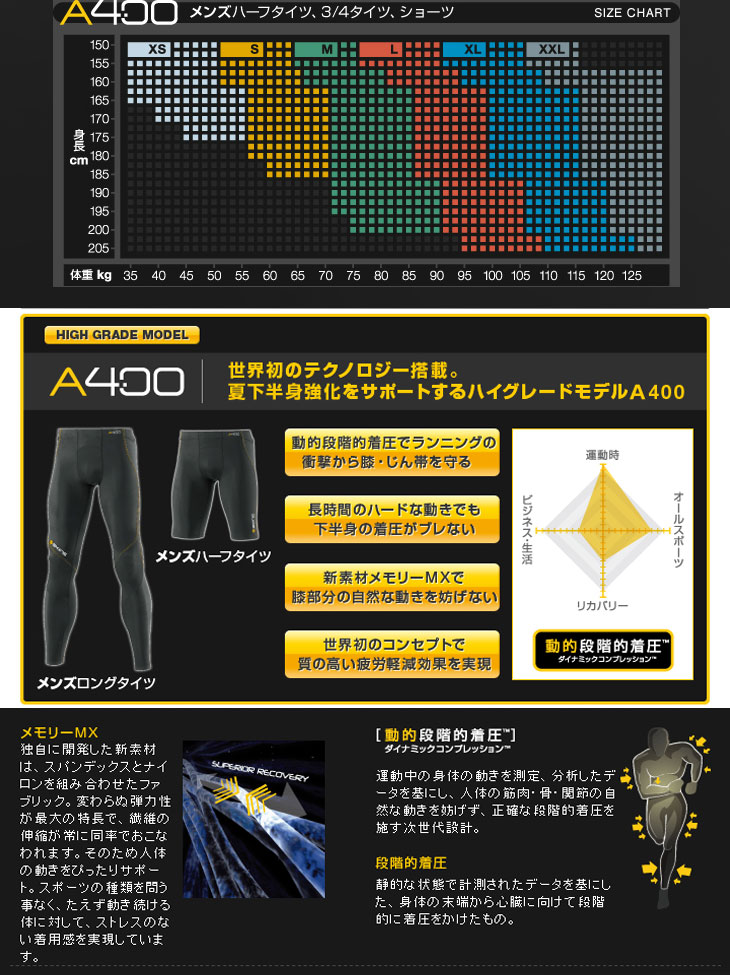Skins a400 SKINS (スキンズ)