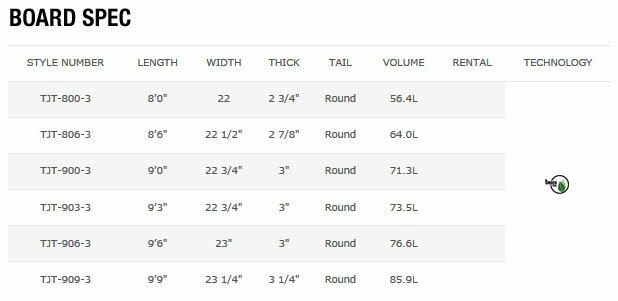 [条件付き] ファイヤーワイヤー サーフボード FIREWIRE SURFBOARDS TJ SPECIAL Timber Tek ティンバーテック  SPECIAL-T タイラー・ジェンセン スペシャル  【店頭在庫特別価格】