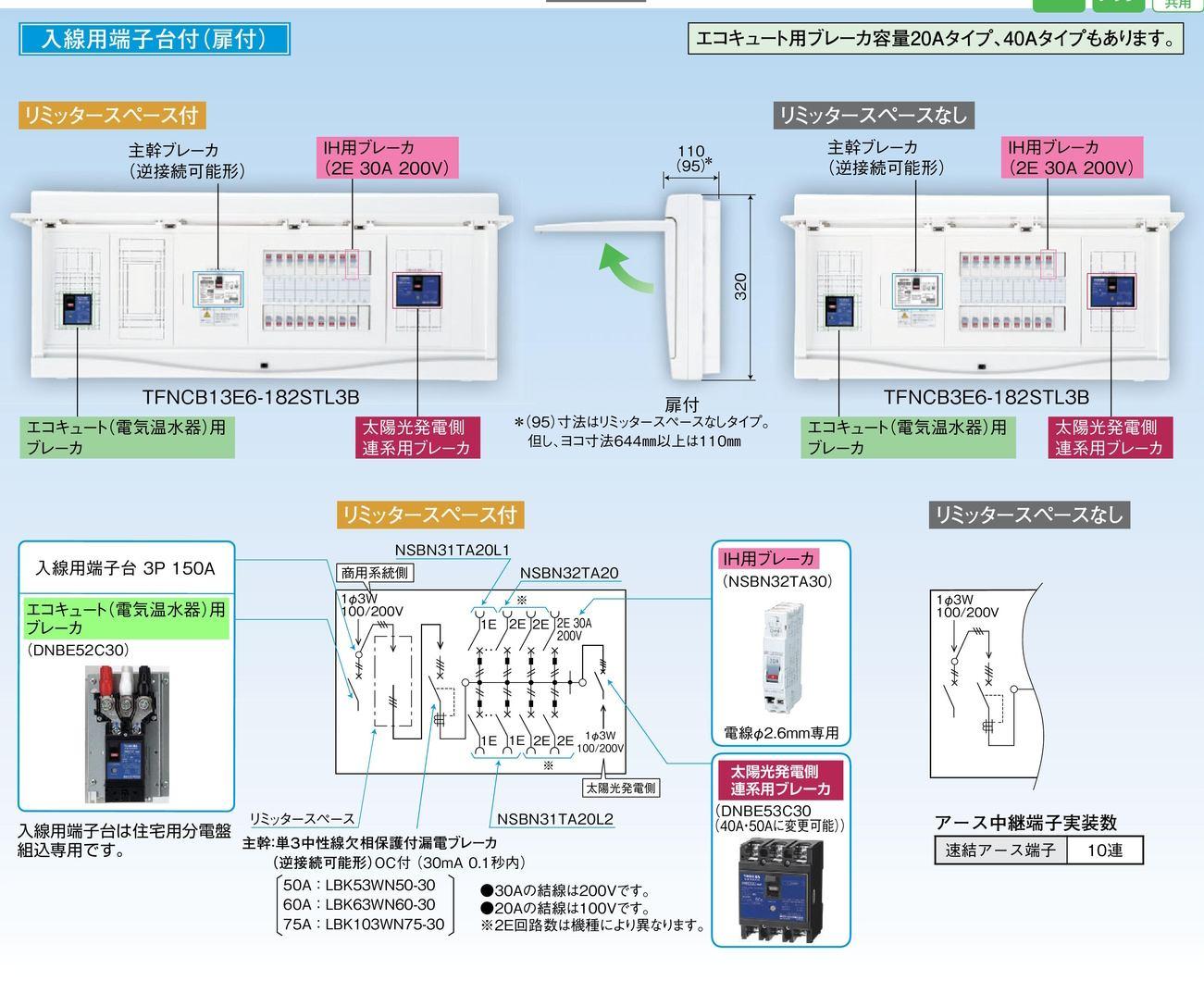 【東芝】小形住宅用分電盤N 扉付・機能付 全電化 75A TFNCB3E7-222STL3B