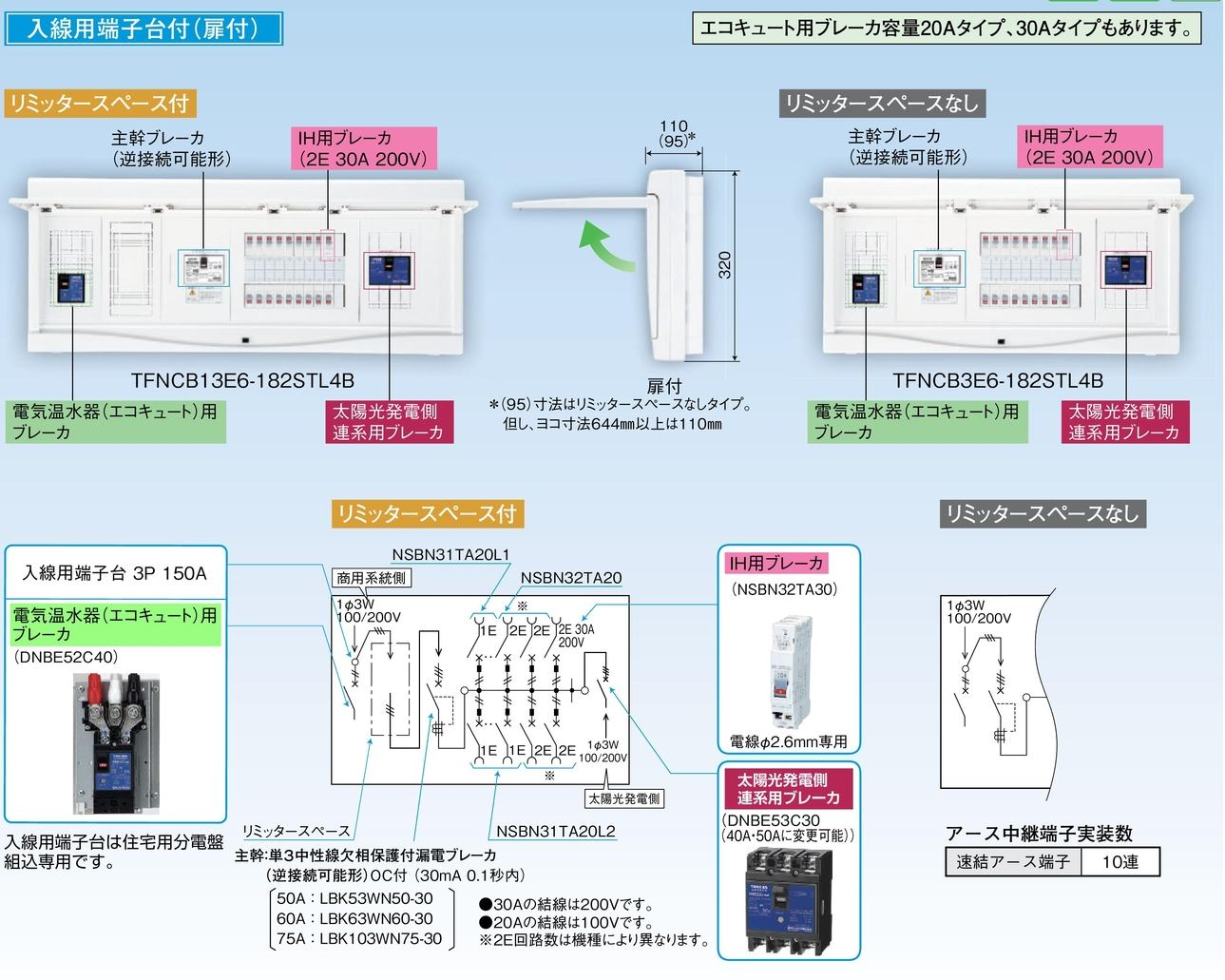 【東芝】小形住宅用分電盤N 扉付・機能付 全電化 75A TFNCB3E7-182STL4B