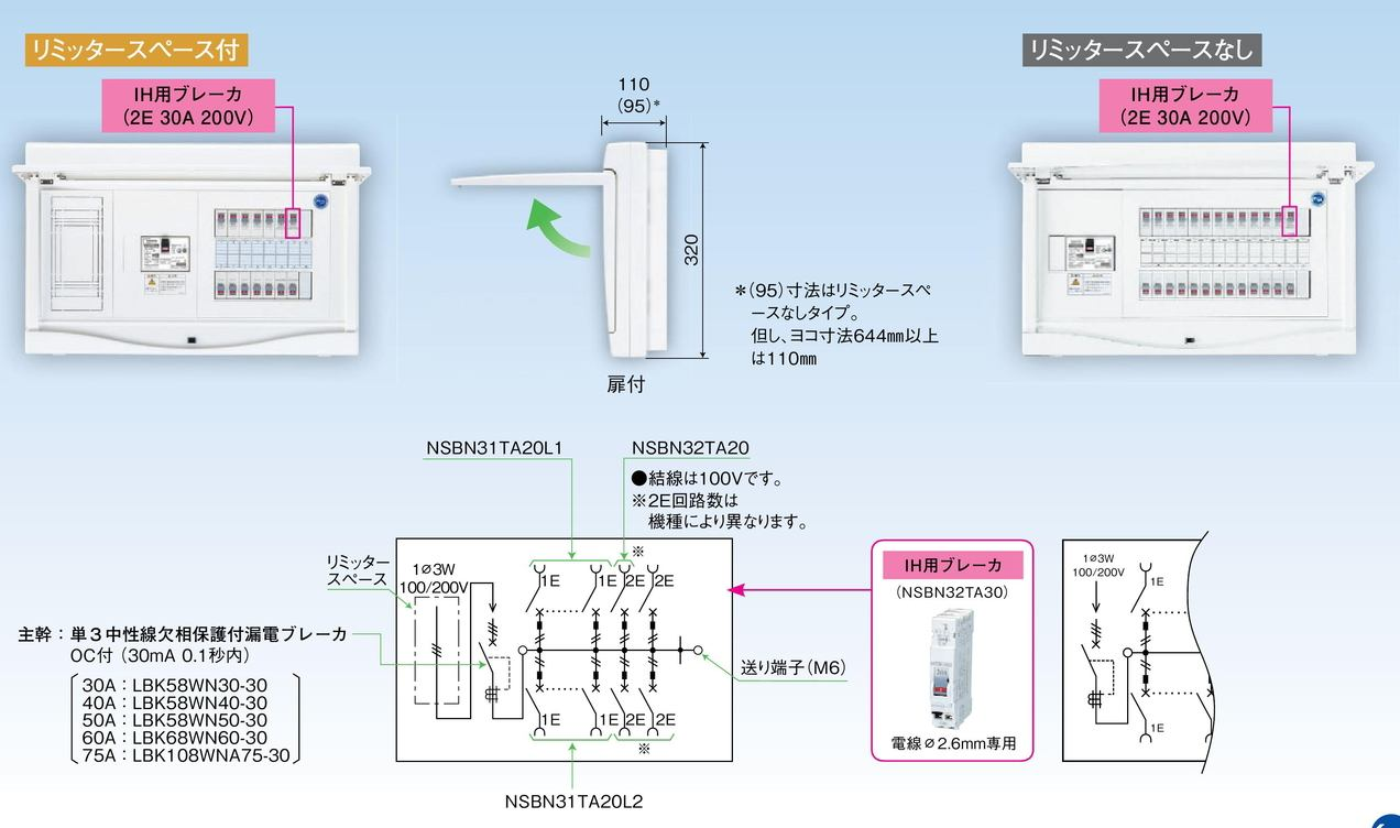 【東芝】小形住宅用分電盤N 扉なし・機能付 全電化 60A TFNCB3E6-164C