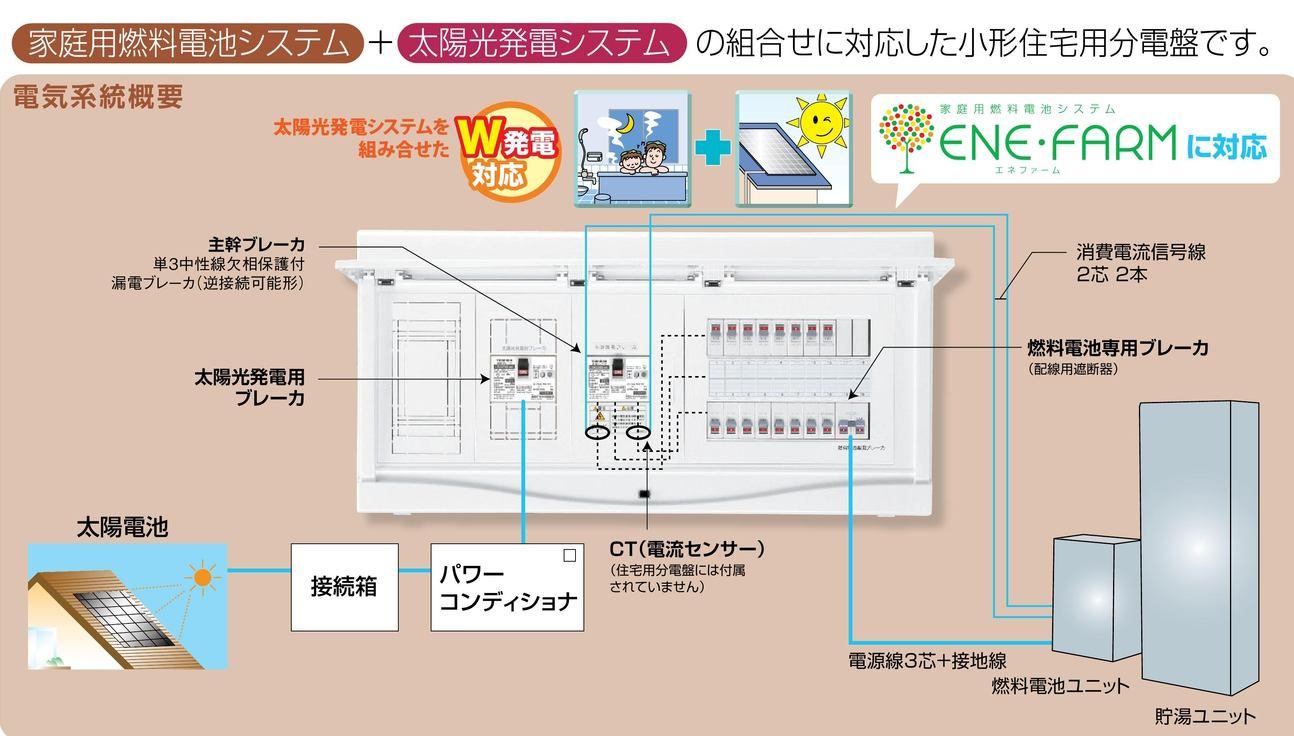 【東芝】小形住宅用分電盤N 扉付・機能付 家庭用燃料電池+太陽光発電用 TFNCB13E7-282FCSA