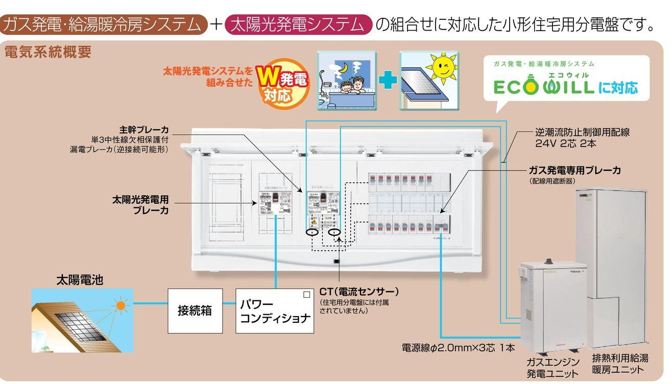 【東芝】小形住宅用分電盤N 扉付・機能付 ガス発電+太陽光発電用 TFNCB13E6-322GCSA