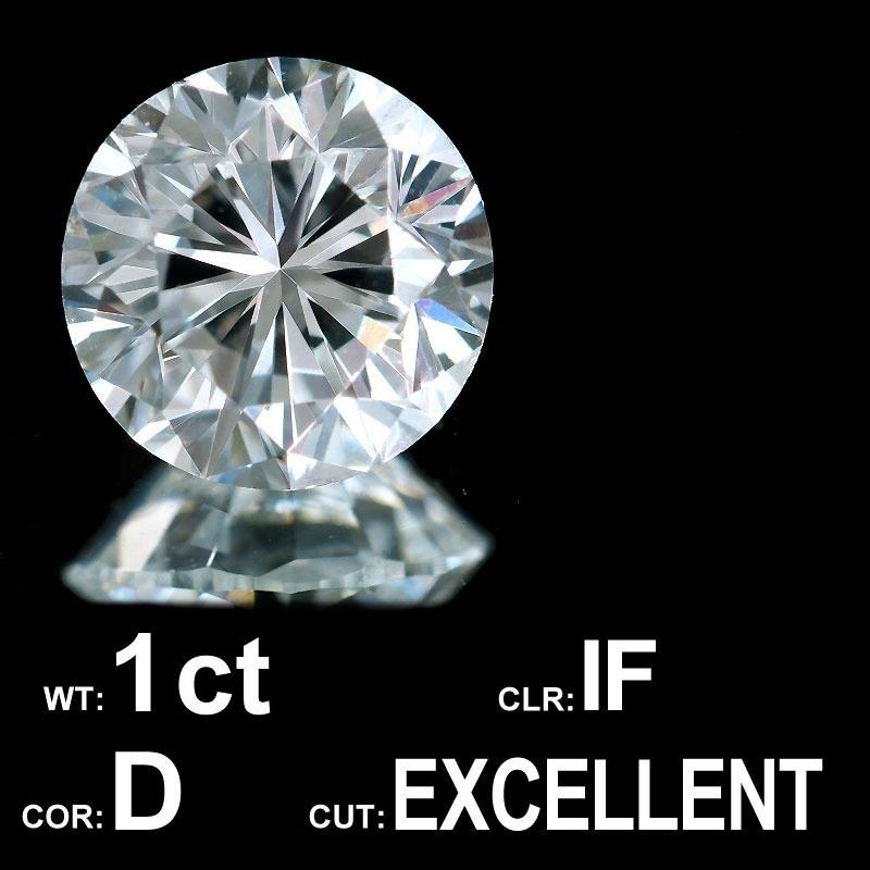 【在庫処分値下げ】 1カラット 天然ダイヤモンドルース 1ct/Dカラー/IF/3EXCELLENT GIA鑑定付