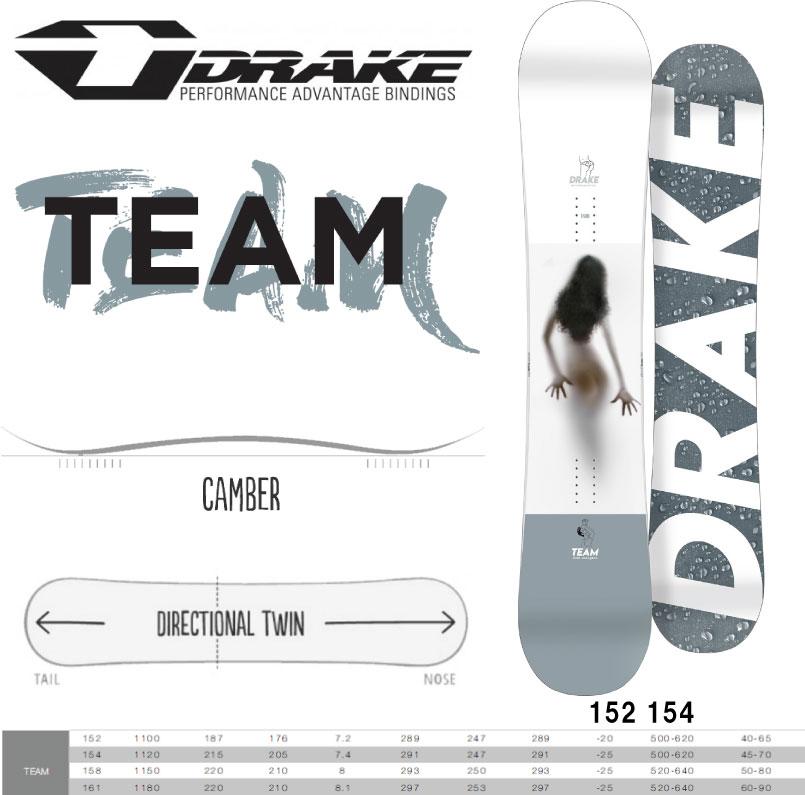 早期予約開始!!ドレイク チーム DRAKE TEAM SNOWBOARD スノーボード 板 パーク ジャンプ 地形遊び グラトリ 2019-2020※9月末~10月末入荷予定