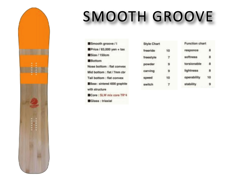17-18 TJ BRAND <SMOOTH GROOVE>SNOWBOARD スノーボード 板 2017-2018