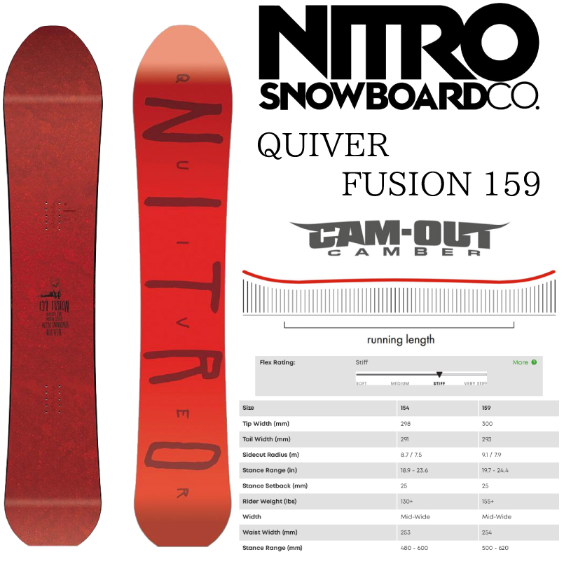 ナイトロ クイバーフュージョン 18-19 NITRO QUIVER FUSION SNOWBOARD スノーボード 板 2018-2019