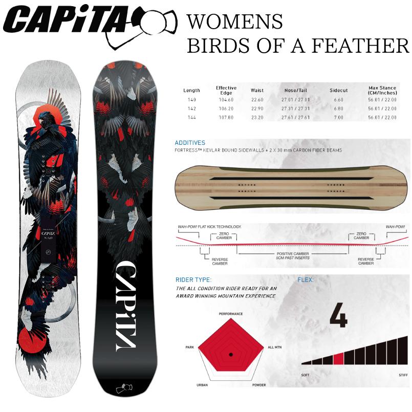 キャピタ レディース バーズ オブ ア フェザー CAPITA BIRDS OF A FEATHER SNOWBOARD スノーボード 板 2018-2019 レディース ツインチップ オーラウンドボード