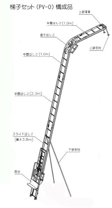 【トーヨーコーケン】『中間はしご(1.0m)』パネルボーイPV-MZ4(PV-MZ7T)用#010000143