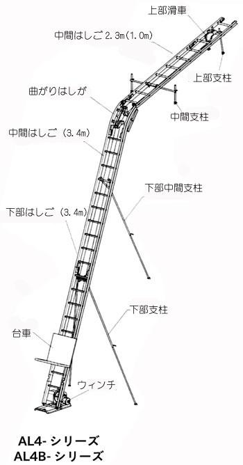 【トーヨーコーケン】PV-MZ4/AL4/AL4B/NJPシリーズ用下部中間支柱(1620~2420mm)#010001255