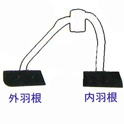 【EIWA 栄和機械工業】2.5型モルタルミキサー用羽根板一組(機種を選択してください)