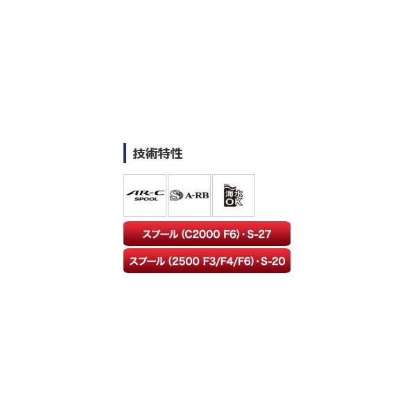 ≪'19年4月新商品!≫ シマノ 夢屋 19 カスタム 2500 F3 スプール (コンプレックスカラー)